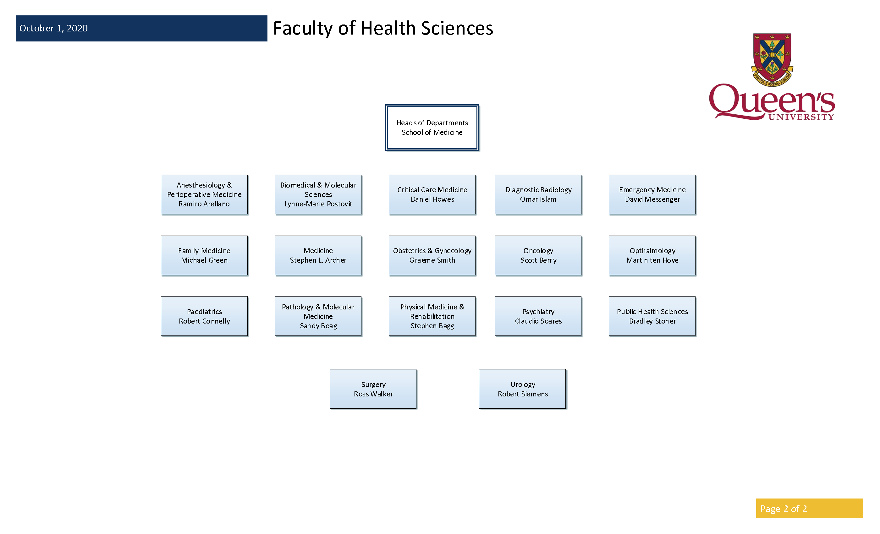 Faculty of Health Sciences - Department Leadership
