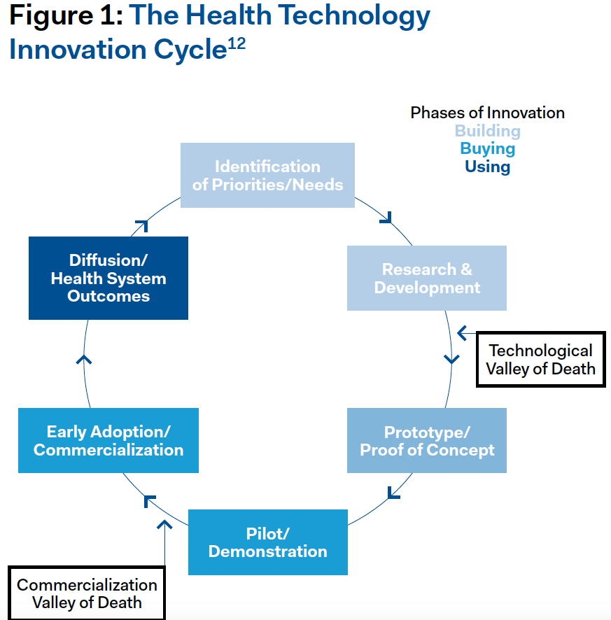 A Report Worth Reading: Promoting Health Innovation in Ontario