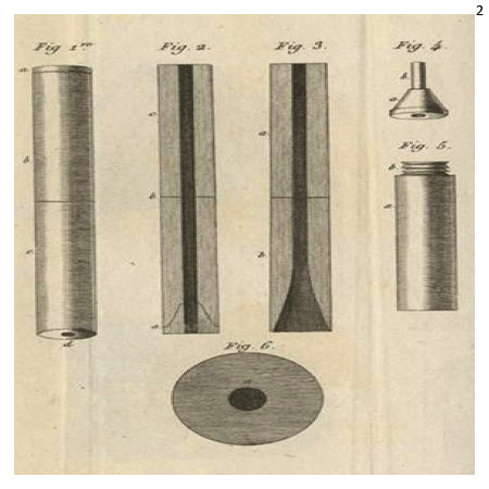 200 Years old…and still listening: The Stethoscope