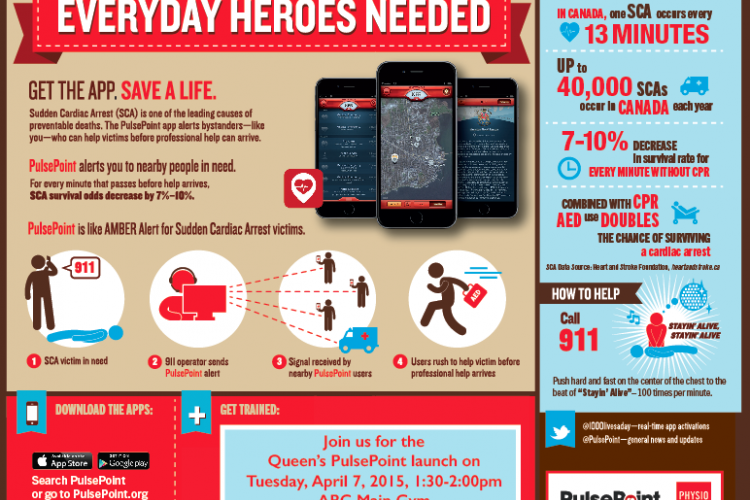 The PulsePoint app: crowd-sourcing nearby heroes